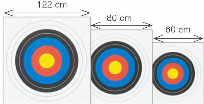 Zielscheibenauflage Fita 60, 80, 122 cm